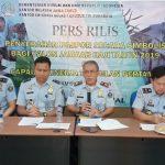 Menuju WBK, Kanimsus Surabaya Laporankan Capaian Kinerja Triwulan Pertama