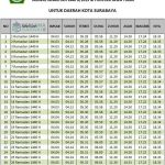 Jadwal Imsakiyah Ramadhan 2019 Untuk Wilayah Kota Surabaya