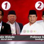 Hasil Final Rekapitulasi KPU: Jokowi Menang di 21 Provinsi Vs Prabowo 13 Provinsi